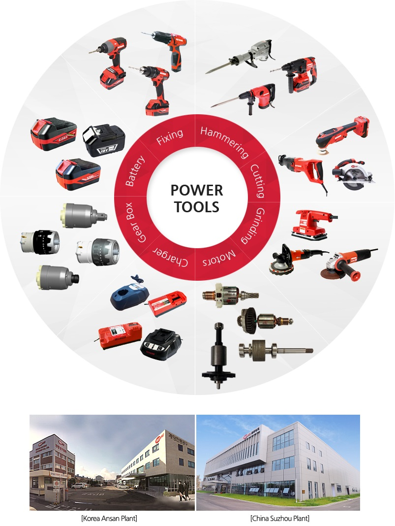 power tools brand names. we wish to be top brand maker in korea and some limited area, quality manufacturer for global makers retailers the international market. power tools names